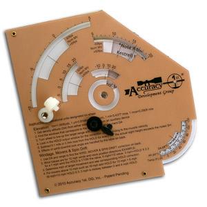 The Whiz Wheel