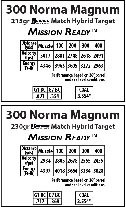 300-norma-info-stacked